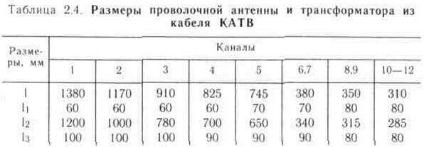 2.15, а, б, приведены схемы