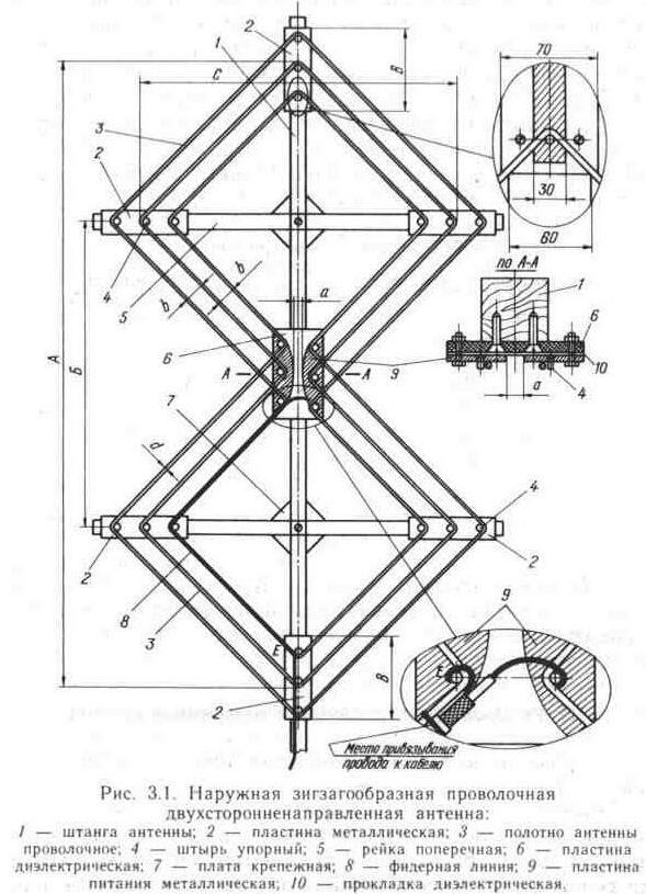 Зигзагообразная антенна (ЗТА)