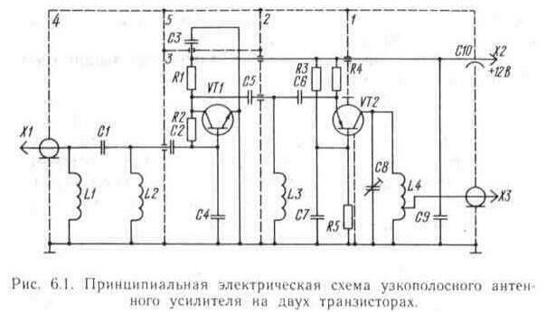 индукционная электро печь