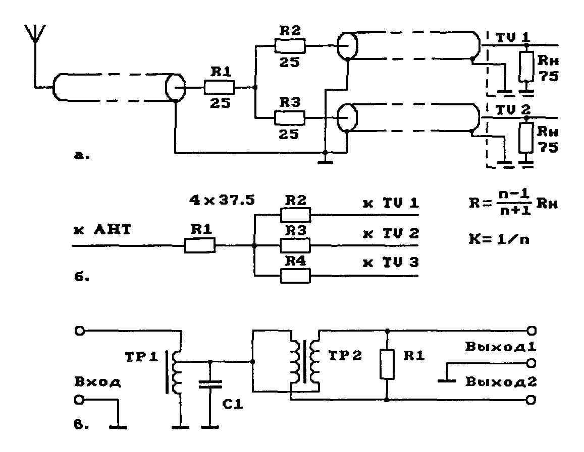 Телевизионный антенный разветвитель (разветвители телевизионной антенны), активный антенный делитель...